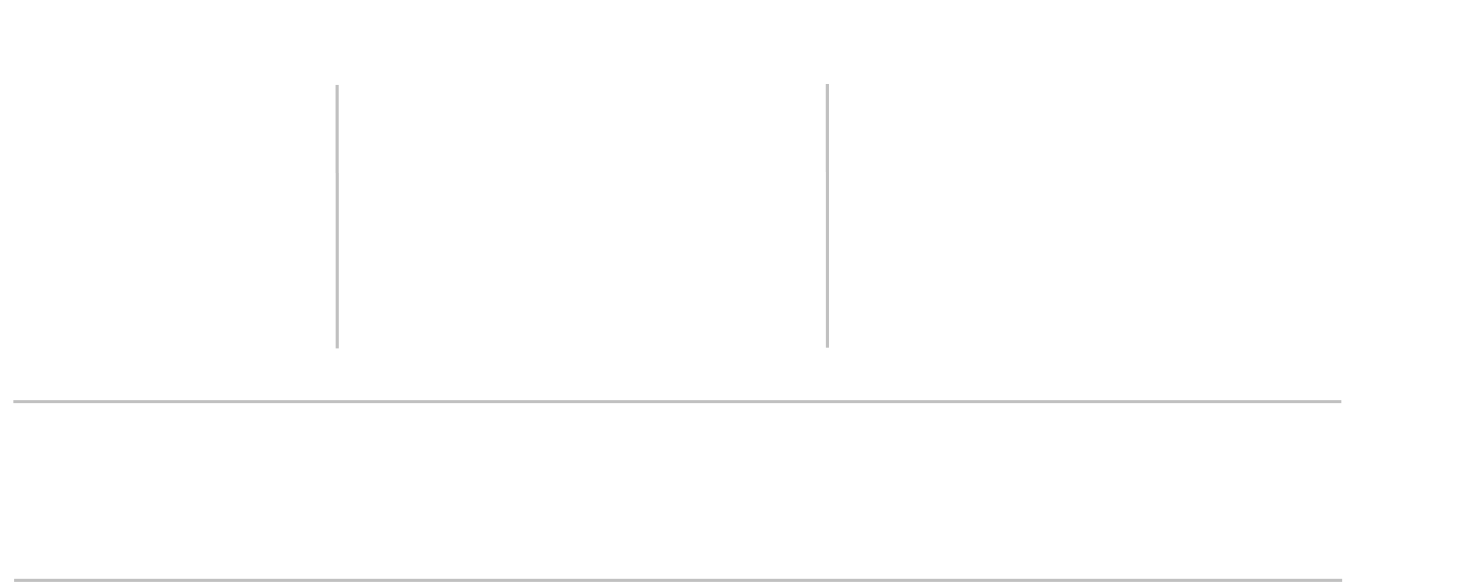JLM Communications Logo